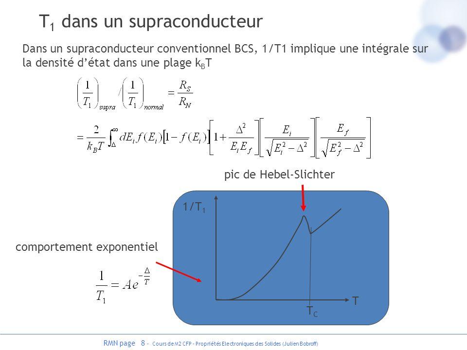 RMN page 8 - Cours de M2 CFP - Propriétés Electroniques des Solides (Julien Bobroff) Dans un supraconducteur conventionnel BCS, 1/T1 implique une inté