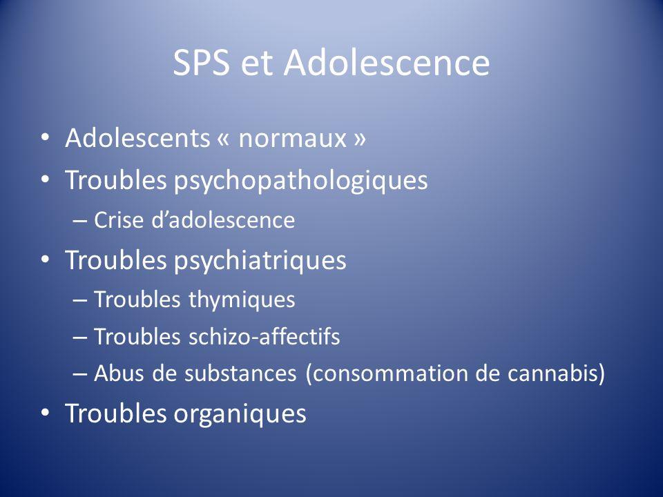 SPS et Adolescence Adolescents « normaux » Troubles psychopathologiques – Crise dadolescence Troubles psychiatriques – Troubles thymiques – Troubles s