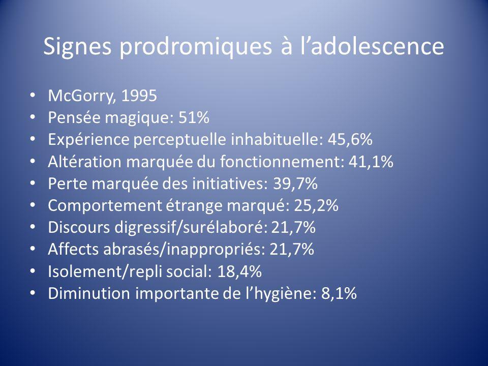 Signes prodromiques à ladolescence McGorry, 1995 Pensée magique: 51% Expérience perceptuelle inhabituelle: 45,6% Altération marquée du fonctionnement: