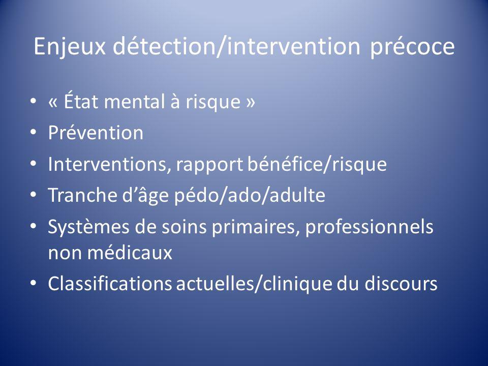 Enjeux détection/intervention précoce « État mental à risque » Prévention Interventions, rapport bénéfice/risque Tranche dâge pédo/ado/adulte Systèmes