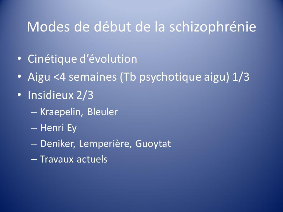 Modes de début de la schizophrénie Cinétique dévolution Aigu <4 semaines (Tb psychotique aigu) 1/3 Insidieux 2/3 – Kraepelin, Bleuler – Henri Ey – Den