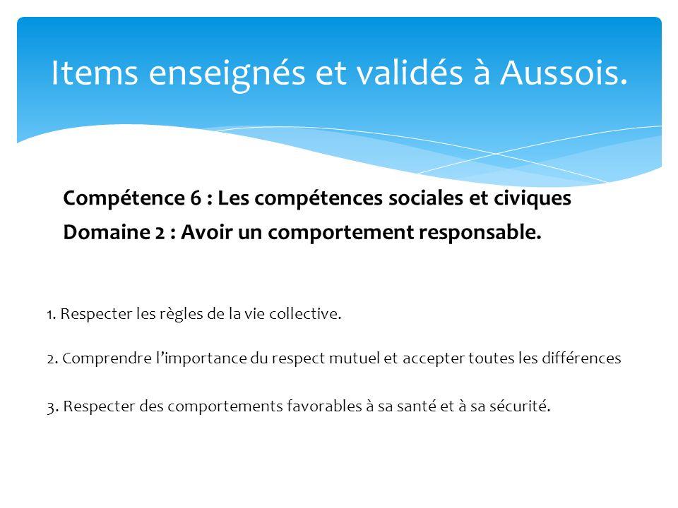 Items enseignés et validés à Aussois. Compétence 6 : Les compétences sociales et civiques Domaine 2 : Avoir un comportement responsable. 1. Respecter