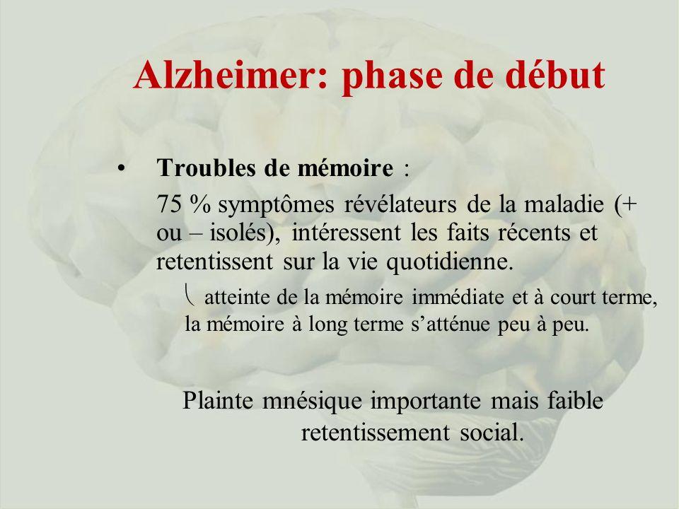 Alzheimer: phase de début Troubles de mémoire : 75 % symptômes révélateurs de la maladie (+ ou – isolés), intéressent les faits récents et retentissent sur la vie quotidienne.