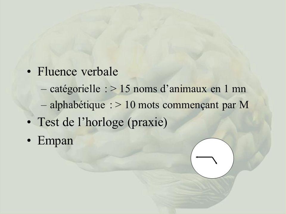 Fluence verbale –catégorielle : > 15 noms danimaux en 1 mn –alphabétique : > 10 mots commençant par M Test de lhorloge (praxie) Empan 12 1 2 3 4 6 5