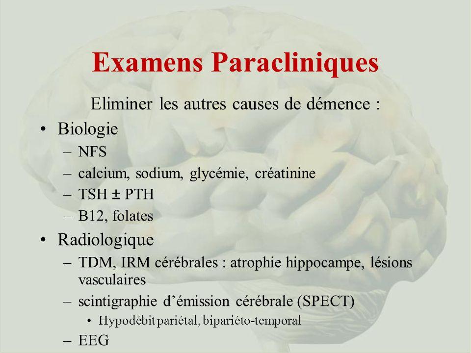Examens Paracliniques Eliminer les autres causes de démence : Biologie –NFS –calcium, sodium, glycémie, créatinine –TSH ± PTH –B12, folates Radiologique –TDM, IRM cérébrales : atrophie hippocampe, lésions vasculaires –scintigraphie démission cérébrale (SPECT) Hypodébit pariétal, bipariéto-temporal –EEG