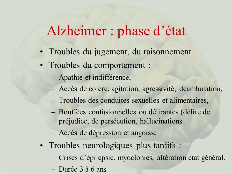 Alzheimer : phase détat Troubles du jugement, du raisonnement Troubles du comportement : –Apathie et indifférence, –Accès de colère, agitation, agressivité, déambulation, –Troubles des conduites sexuelles et alimentaires, –Bouffées confusionnelles ou délirantes (délire de préjudice, de persécution, hallucinations –Accès de dépression et angoisse Troubles neurologiques plus tardifs : –Crises dépilepsie, myoclonies, altération état général.