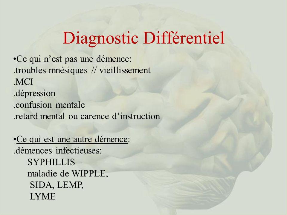 Diagnostic Différentiel Ce qui nest pas une démence:.troubles mnésiques // vieillissement.MCI.dépression.confusion mentale.retard mental ou carence dinstruction Ce qui est une autre démence:.démences infectieuses: SYPHILLIS maladie de WIPPLE, SIDA, LEMP, LYME