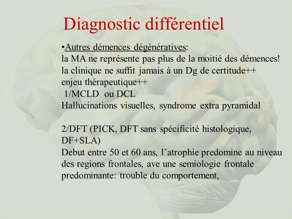Diagnostic différentiel Autres démences dégénératives: la MA ne représente pas plus de la moitié des démences.