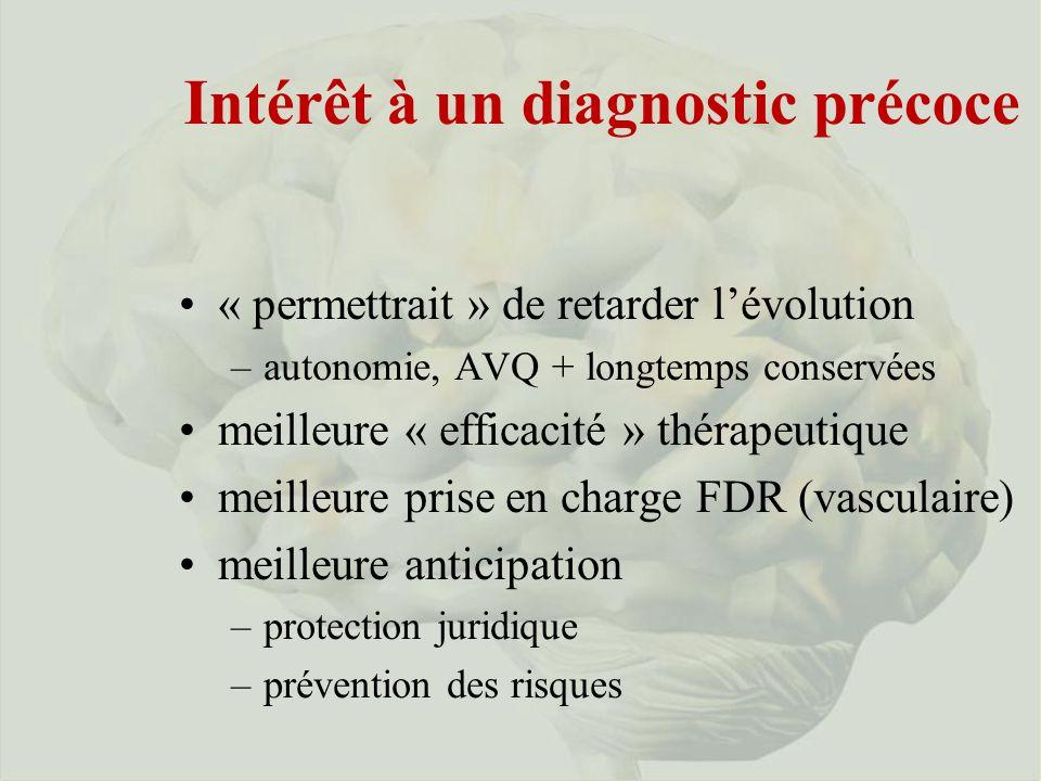 Intérêt à un diagnostic précoce « permettrait » de retarder lévolution –autonomie, AVQ + longtemps conservées meilleure « efficacité » thérapeutique meilleure prise en charge FDR (vasculaire) meilleure anticipation –protection juridique –prévention des risques