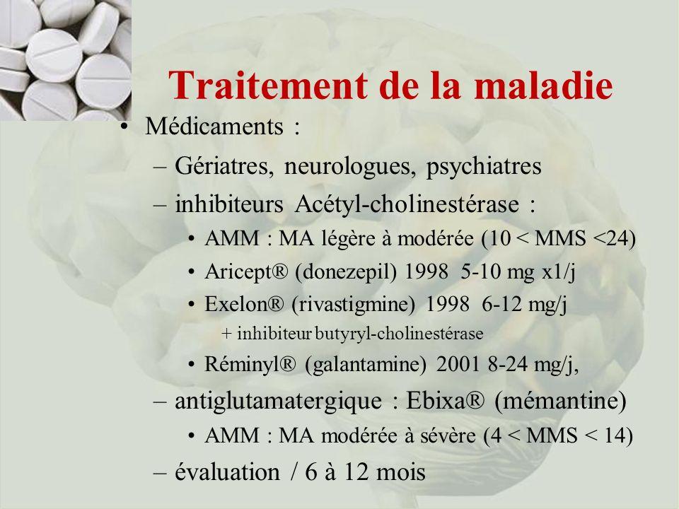 Traitement de la maladie Médicaments : –Gériatres, neurologues, psychiatres –inhibiteurs Acétyl-cholinestérase : AMM : MA légère à modérée (10 < MMS <24) Aricept® (donezepil) 1998 5-10 mg x1/j Exelon® (rivastigmine) 1998 6-12 mg/j + inhibiteur butyryl-cholinestérase Réminyl® (galantamine) 2001 8-24 mg/j, –antiglutamatergique : Ebixa® (mémantine) AMM : MA modérée à sévère (4 < MMS < 14) –évaluation / 6 à 12 mois