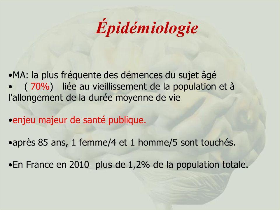 Épidémiologie MA: la plus fréquente des démences du sujet âgé ( 70%) liée au vieillissement de la population et à lallongement de la durée moyenne de vie enjeu majeur de santé publique.