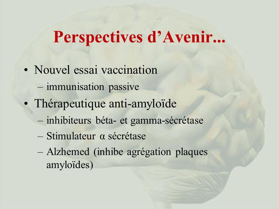 Perspectives dAvenir...