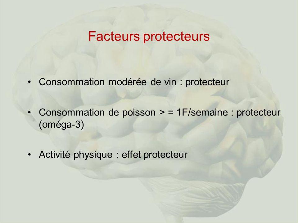 Facteurs protecteurs Consommation modérée de vin : protecteur Consommation de poisson > = 1F/semaine : protecteur (oméga-3) Activité physique : effet protecteur