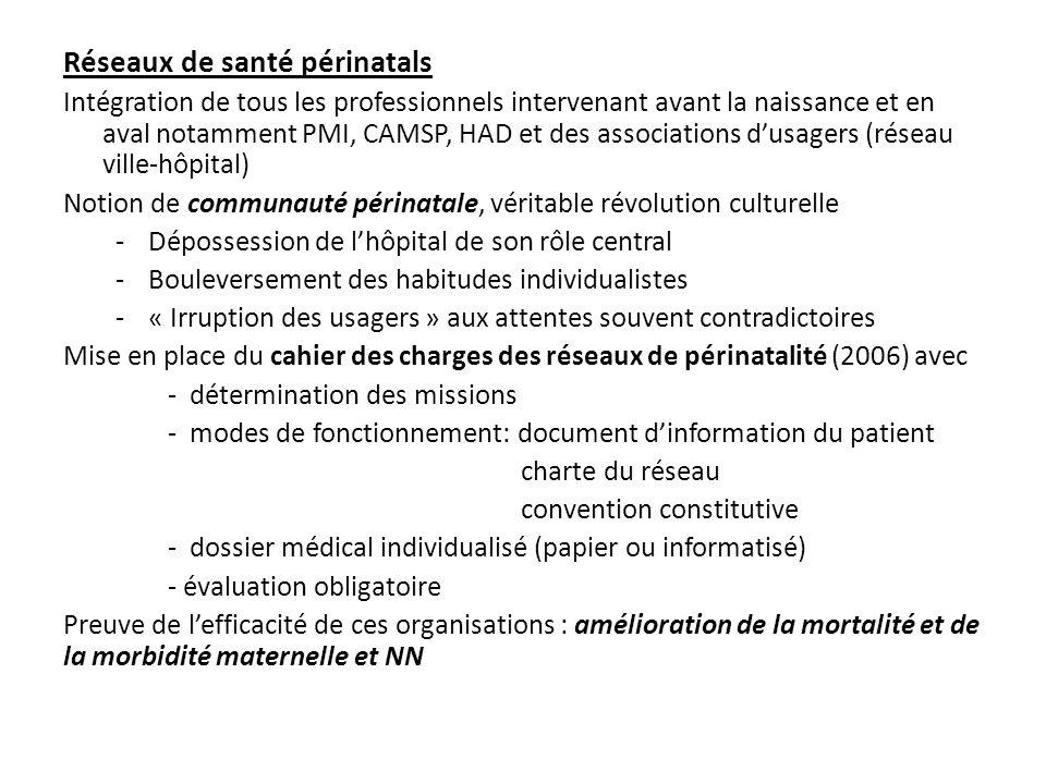 LACTIVITE OBSTETRICALE Le diagnostic anténatal Sa généralisation - échographies : 5 / grossesse en 2010 1 à 2 % de femmes nayant pas les 3 écho recommandées -dépistage de la T21 : clarté nucale et marqueurs sériques: 85% (2010) caryotype par amniocentèse: 9% de la population (2010) Son organisation -institution des Centres Pluridisciplinaires de Diagnostic Prénatal (CPDPN)-1997 précisant les missions, les modalités dagrément et le fonctionnement (évaluation) -contrôle des IVG pour motif médical -avis autorisé, collégial dans les situations difficiles Ses avancées techniques -abord vasculaire fœtal permettant diagnostic et traitement in utero -imagerie fœtale par IRM Apprentissage de la collégialité Amélioration indiscutable du service rendu Augmentation de la prématurité provoquée