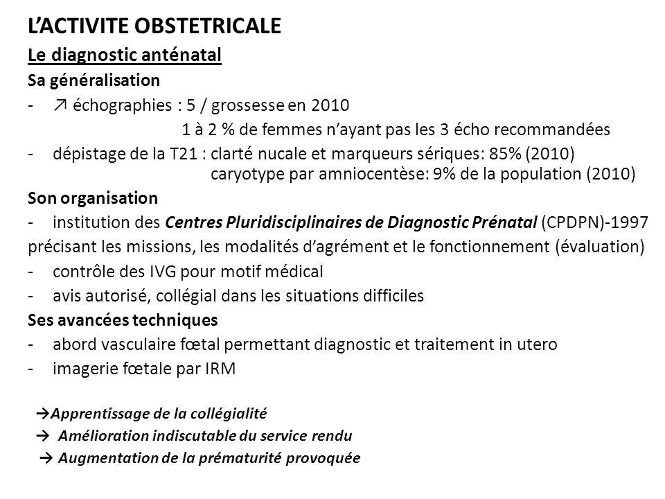Médicalisation de la grossesse et de laccouchement (données 2010) -Traitement dune infertilité : 5,6 % des grossesses -Nombre de consultations : 10 en moyenne .