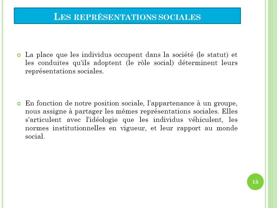 L ES REPRÉSENTATIONS SOCIALES La place que les individus occupent dans la société (le statut) et les conduites quils adoptent (le rôle social) détermi