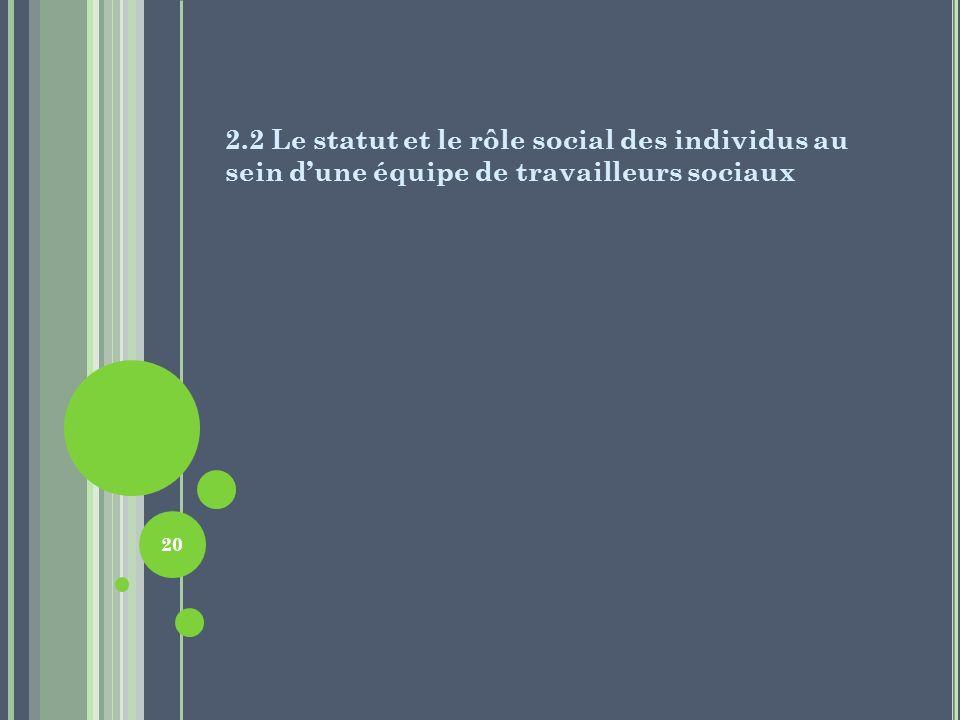 2.2 Le statut et le rôle social des individus au sein dune équipe de travailleurs sociaux 20