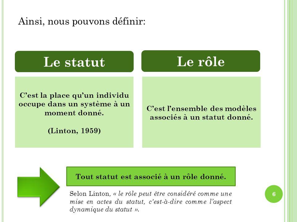 Cest la place quun individu occupe dans un système à un moment donné. (Linton, 1959) Cest lensemble des modèles associés à un statut donné. Le statut