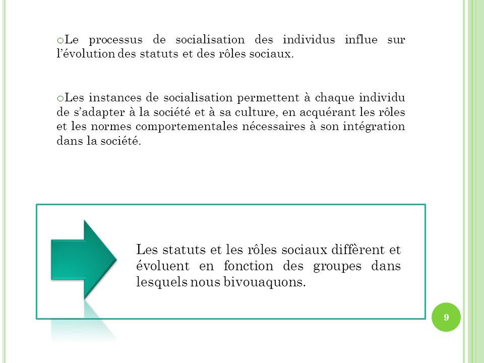 o Le processus de socialisation des individus influe sur lévolution des statuts et des rôles sociaux. o Les instances de socialisation permettent à ch