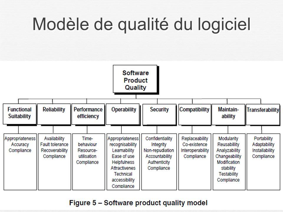 Modèle de qualité du logiciel 16