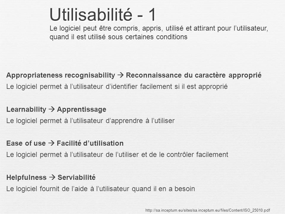 Utilisabilité - 1 Appropriateness recognisability Reconnaissance du caractère approprié Le logiciel permet à lutilisateur didentifier facilement si il