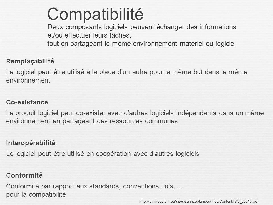 Compatibilité Remplaçabilité Le logiciel peut être utilisé à la place dun autre pour le même but dans le même environnement Co-existance Le produit lo