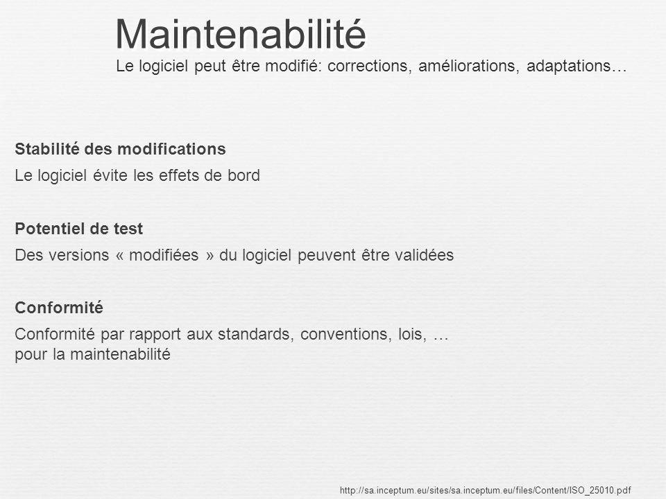 Maintenabilité Stabilité des modifications Le logiciel évite les effets de bord Potentiel de test Des versions « modifiées » du logiciel peuvent être