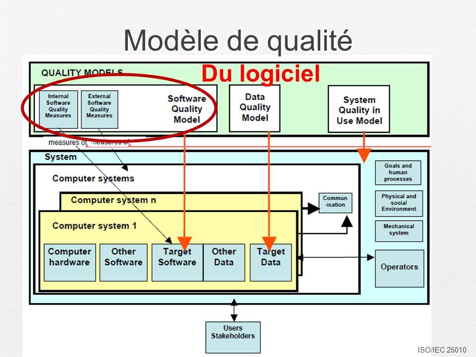 Modèle de qualité ISO/IEC 25010 Du logiciel
