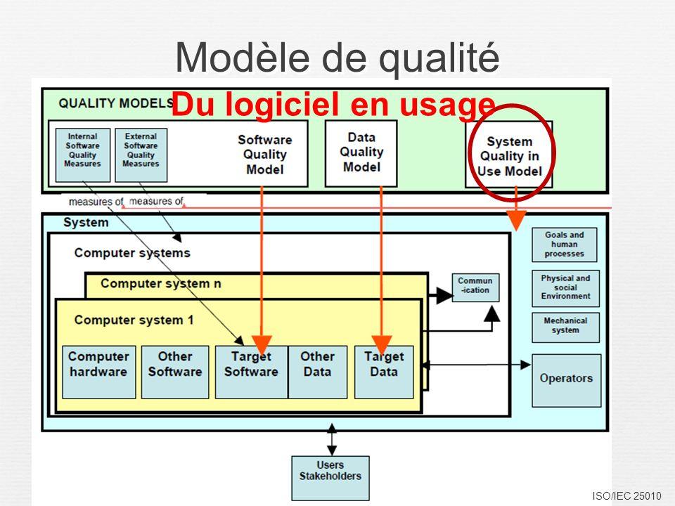 Modèle de qualité ISO/IEC 25010 Du logiciel en usage