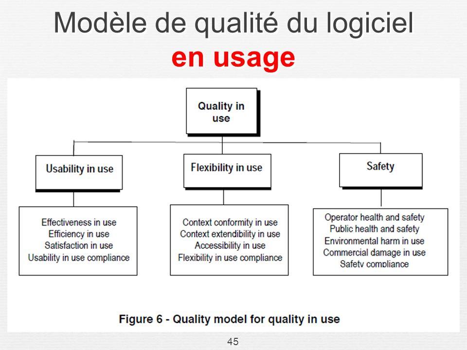 Modèle de qualité du logiciel en usage 45