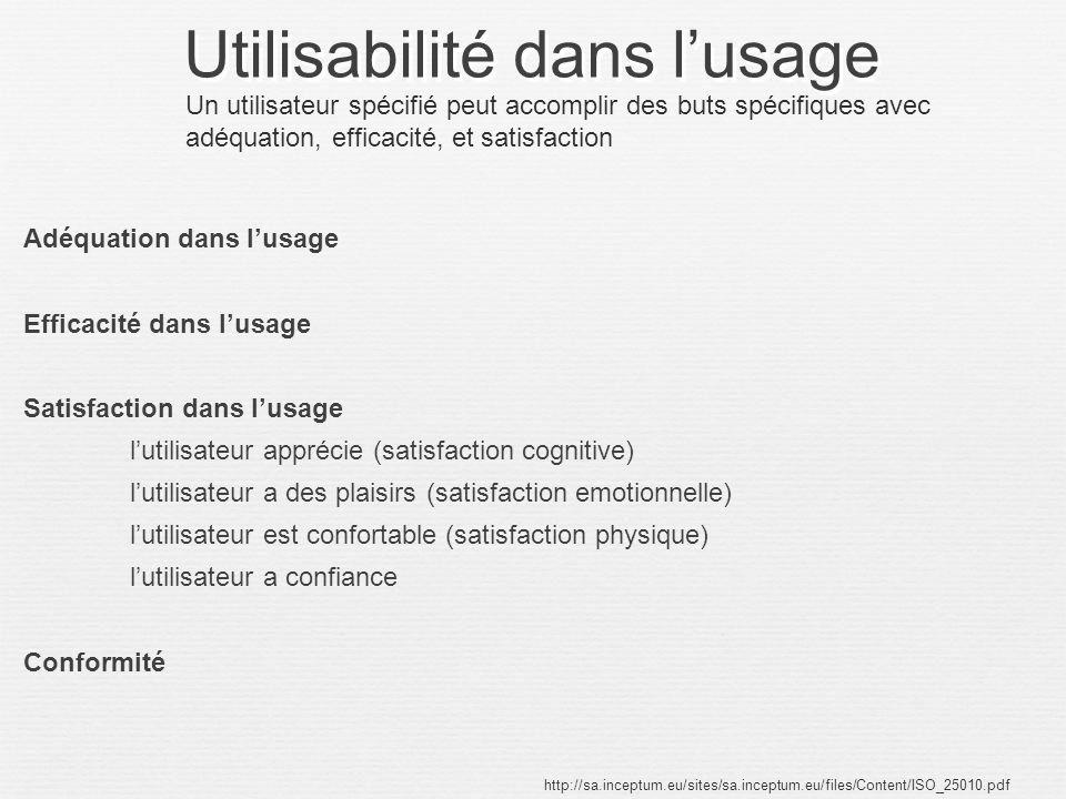 Utilisabilité dans lusage Adéquation dans lusage Efficacité dans lusage Satisfaction dans lusage lutilisateur apprécie (satisfaction cognitive) lutili