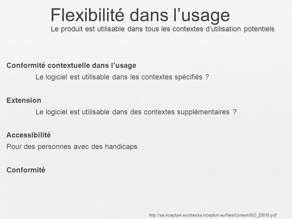 Flexibilité dans lusage Conformité contextuelle dans lusage Le logiciel est utilisable dans les contextes spécifiés ? Extension Le logiciel est utilis