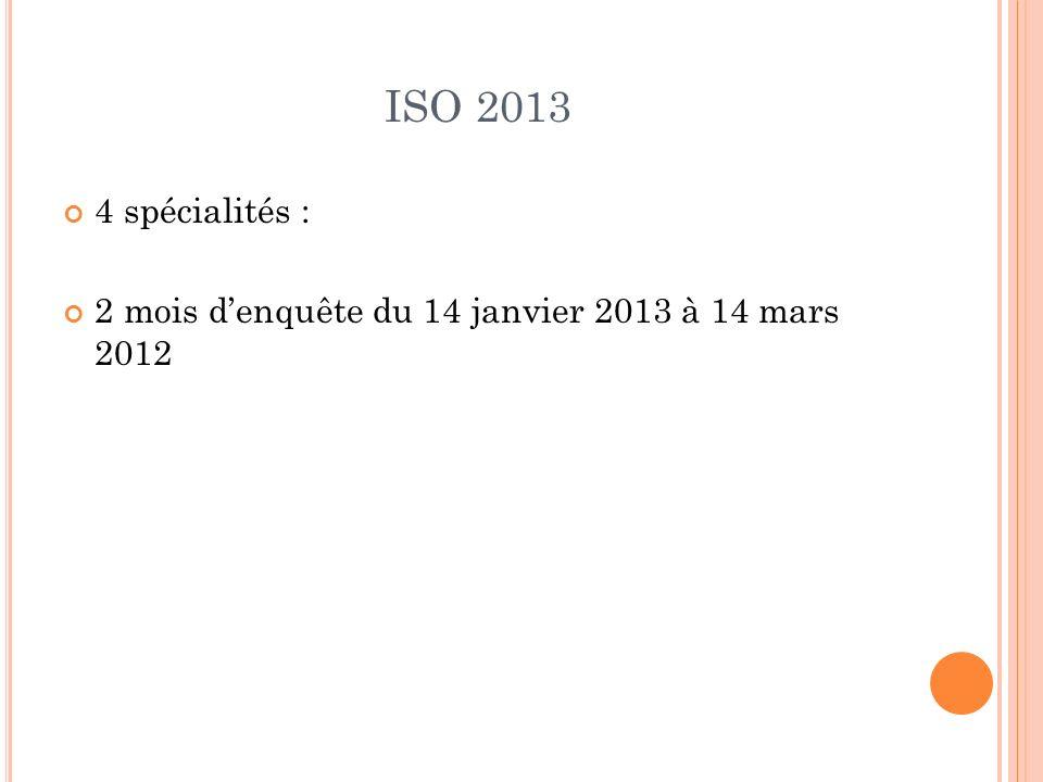FORMATIONS INTERNES EN HYGIENE Précautions standards et complémentaires 15 octobre 2012 : 2 sessions Préparation cutanée de lopérée Pour les aides-soignantes et les infirmiers Novembre 2012 : 2 sessions