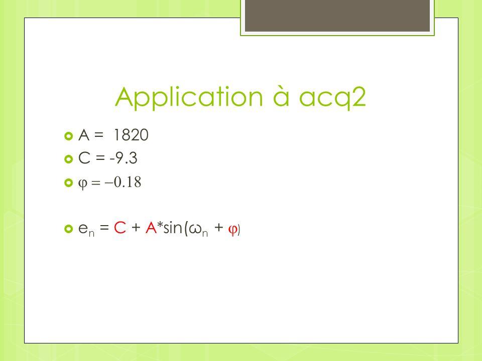 Application à acq2 A = 1820 C = -9.3 e n = C + A*sin(ω n + )