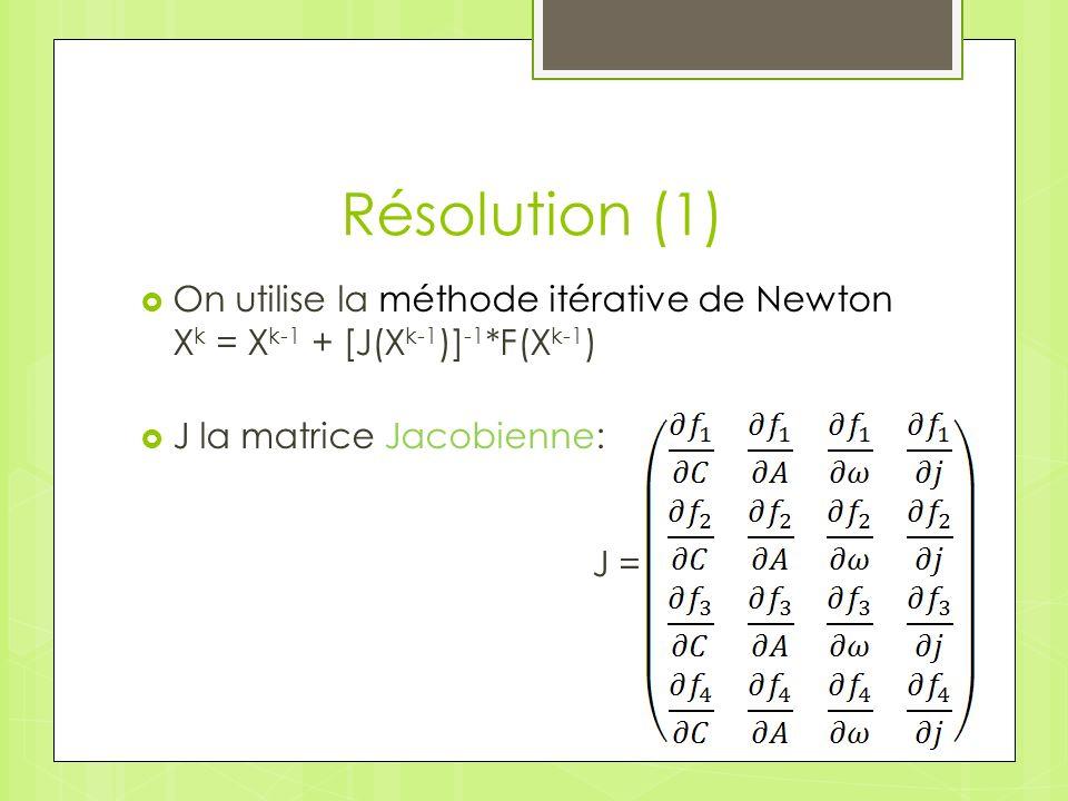 Résolution (1) On utilise la méthode itérative de Newton X k = X k-1 + [J(X k-1 )] -1 *F(X k-1 ) J la matrice Jacobienne: J =