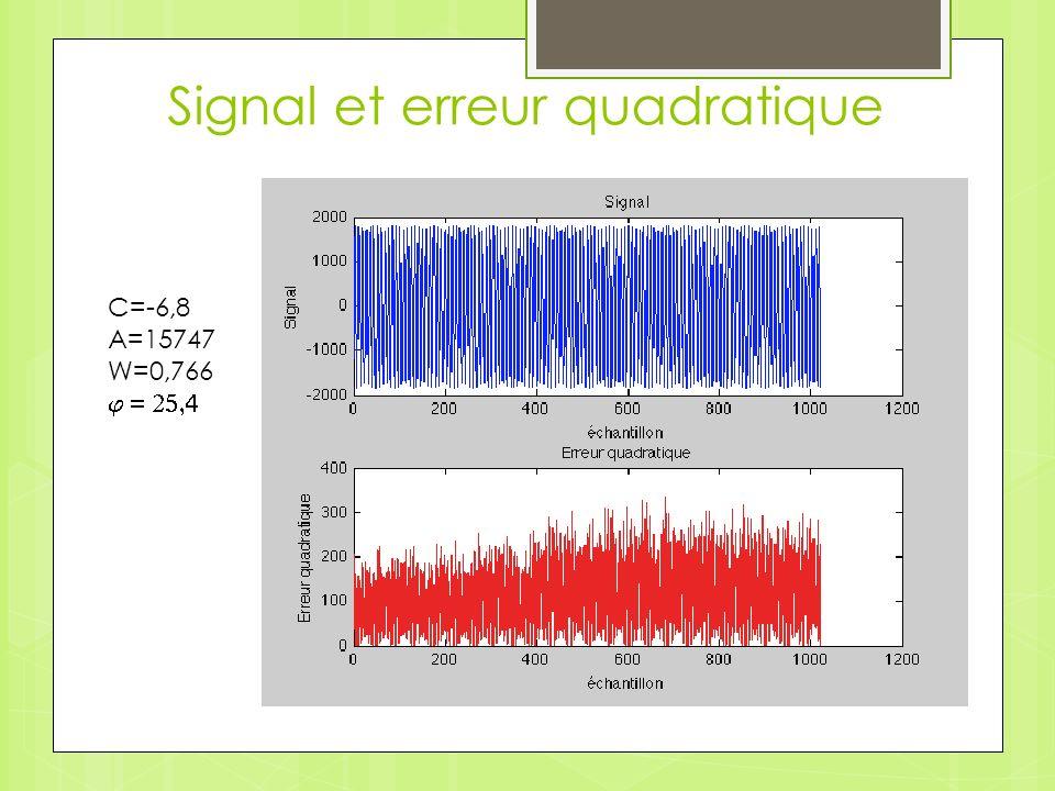 Signal et erreur quadratique C=-6,8 A=15747 W=0,766
