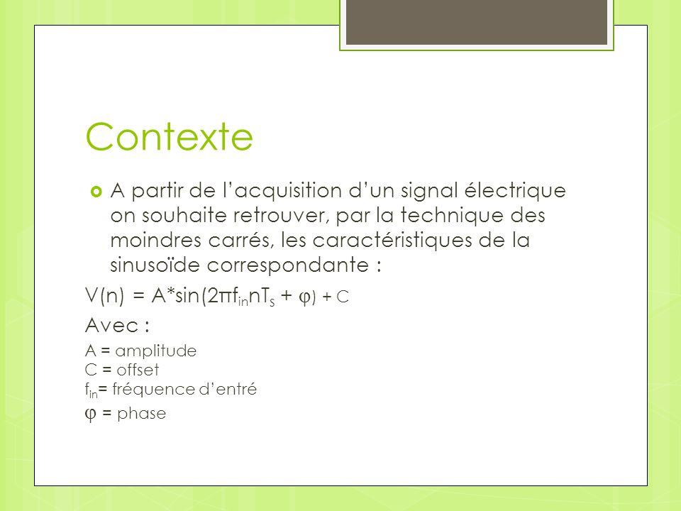 Contexte A partir de lacquisition dun signal électrique on souhaite retrouver, par la technique des moindres carrés, les caractéristiques de la sinusoïde correspondante : V(n) = A*sin(2πf in nT s + ) + C Avec : A = amplitude C = offset f in = fréquence dentré = phase