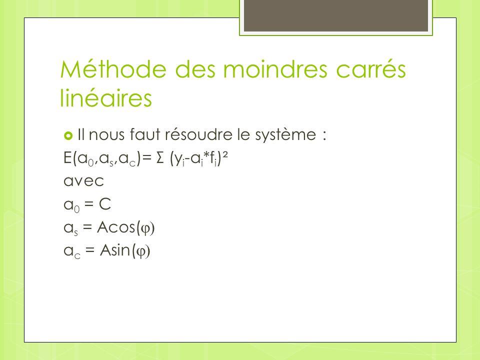 Méthode des moindres carrés linéaires Il nous faut résoudre le système : E(a 0,a s,a c )= Σ (y i -a i *f i )² avec a 0 = C a s = Acos( a c = Asin(