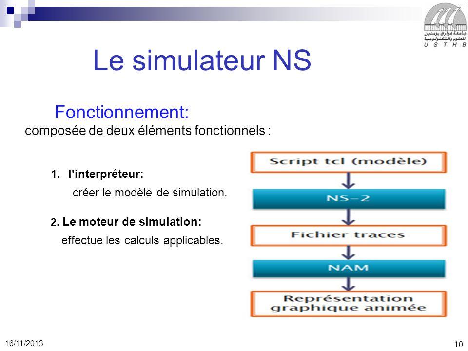 10 16/11/2013 Le simulateur NS Fonctionnement: composée de deux éléments fonctionnels : 1.l interpréteur: créer le modèle de simulation.