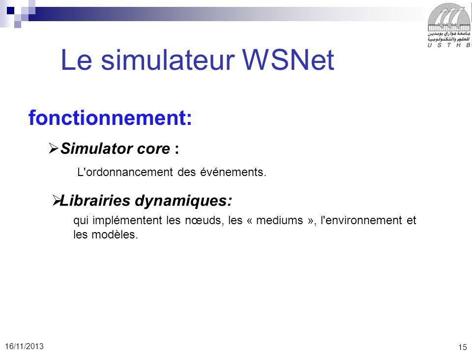 15 16/11/2013 Le simulateur WSNet fonctionnement: Simulator core : L ordonnancement des événements.