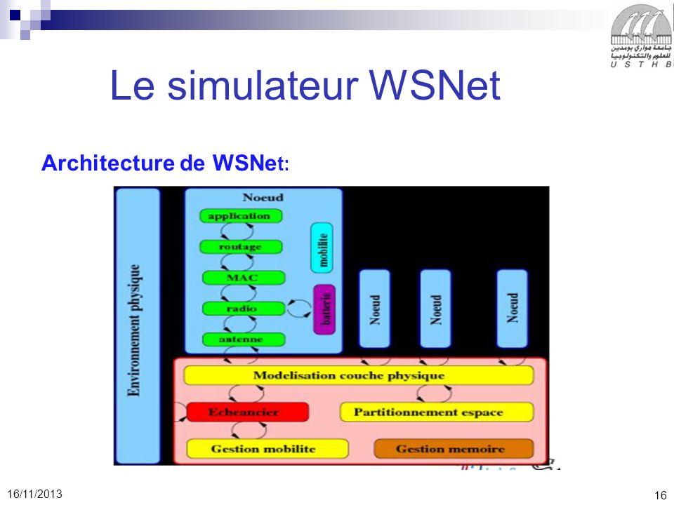16 16/11/2013 Le simulateur WSNet Architecture de WSNe t: