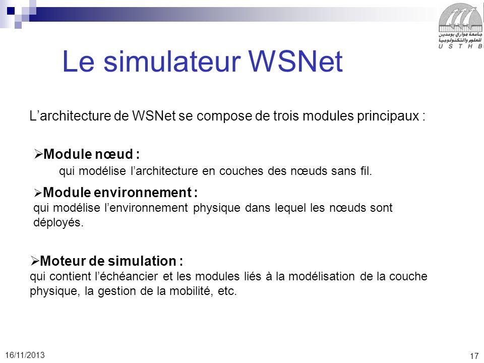 17 16/11/2013 Le simulateur WSNet Larchitecture de WSNet se compose de trois modules principaux : Module nœud : qui modélise larchitecture en couches des nœuds sans l.