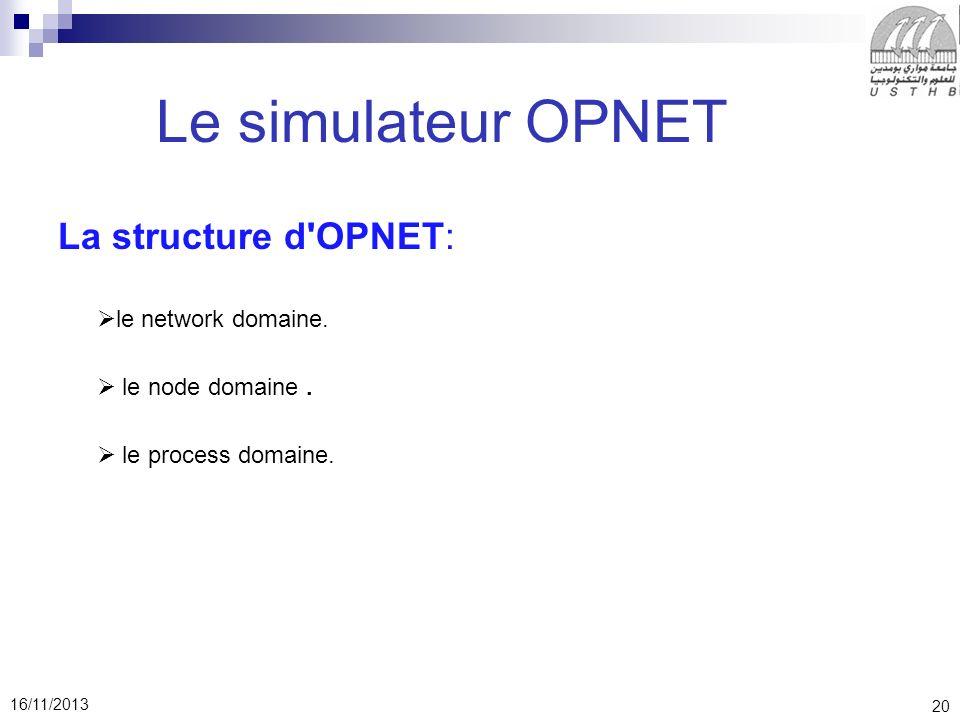 20 16/11/2013 Le simulateur OPNET La structure d OPNET: le network domaine.