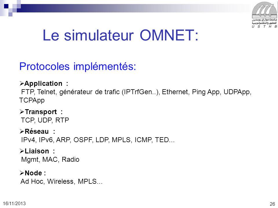 26 16/11/2013 Le simulateur OMNET: Protocoles implémentés: Application : FTP, Telnet, générateur de trafic (IPTrfGen..), Ethernet, Ping App, UDPApp, TCPApp Transport : TCP, UDP, RTP Réseau : IPv4, IPv6, ARP, OSPF, LDP, MPLS, ICMP, TED...
