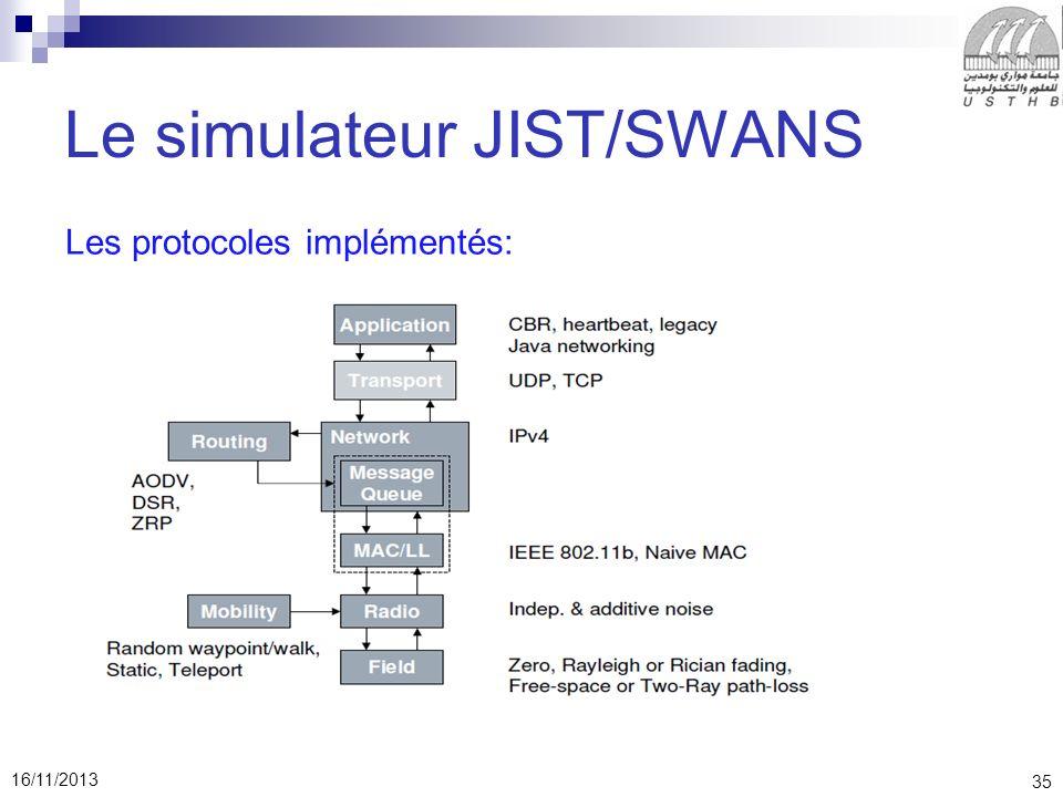 35 16/11/2013 Le simulateur JIST/SWANS Les protocoles implémentés: