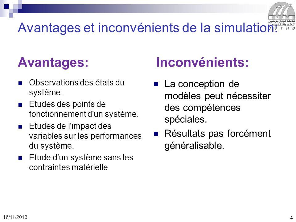 4 16/11/2013 Avantages et inconvénients de la simulation: Avantages: Observations des états du système.