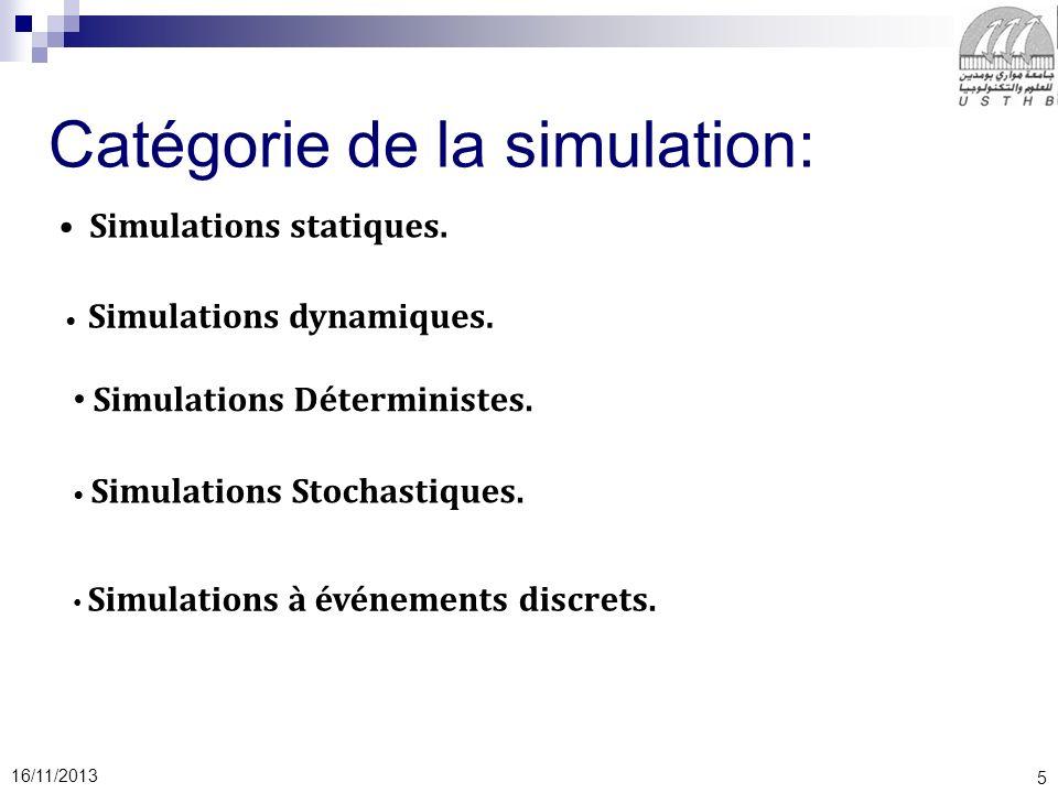 5 16/11/2013 Catégorie de la simulation: Simulations statiques.