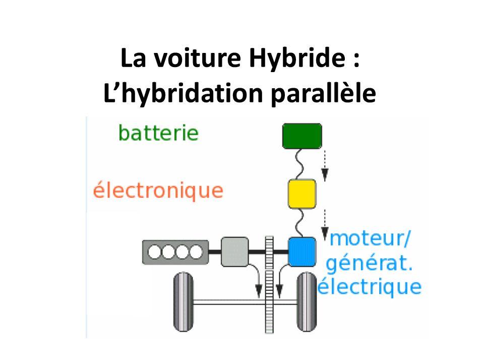 La voiture Hybride : Lhybridation parallèle Véhicules concernés : Honda Civic hybride, Honda Insight Gain en consommation et émission : ~ 15%