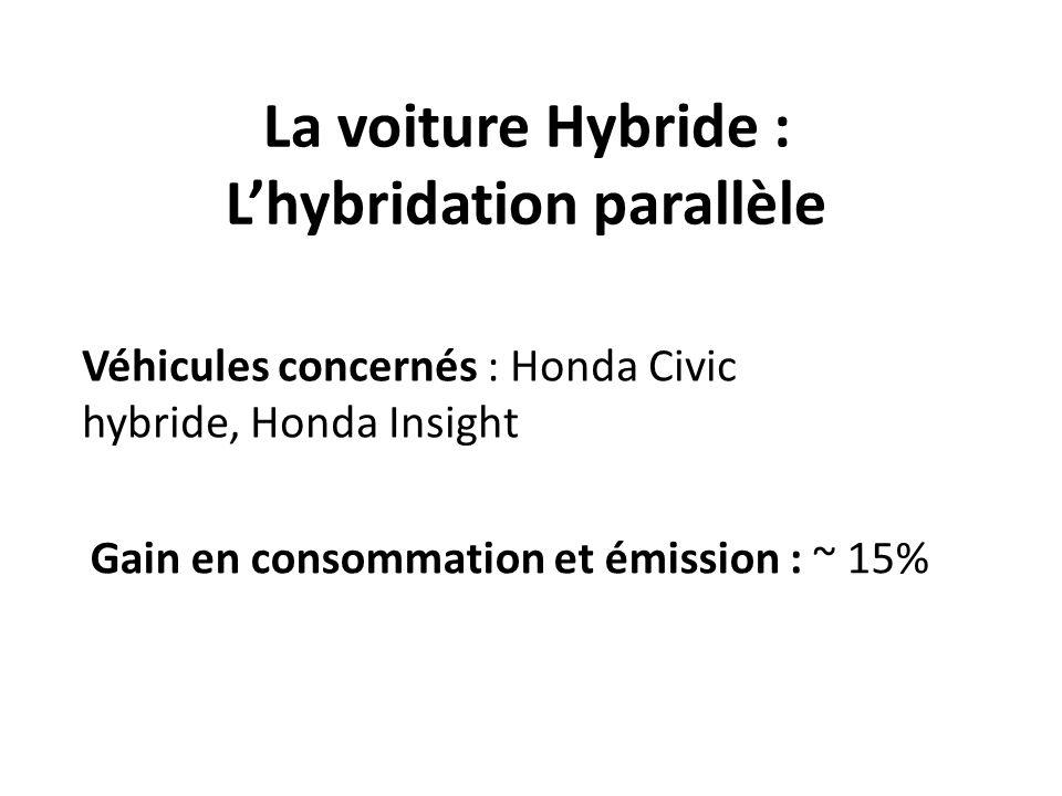 La voiture Hybride : Lhybridation série-parallèle
