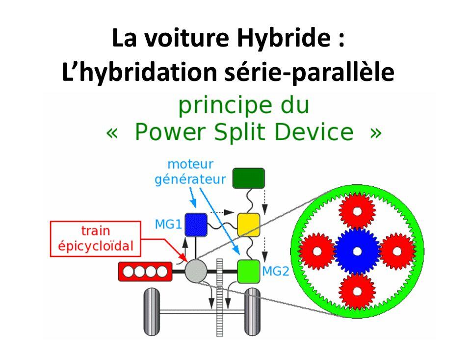 La voiture Hybride : Lhybridation série-parallèle Véhicules concernés : Toyota Prius, Lexus RX 450 h Gain en consommation et émission : ~ 30 à 50%